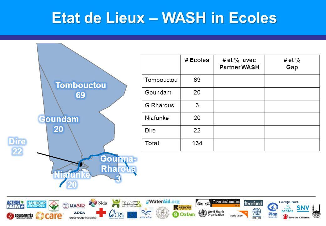 Etat de Lieux – WASH in Ecoles Groupe Pivot ADDA # Ecoles# et % avec Partner WASH # et % Gap Tombouctou69 Goundam20 G.Rharous3 Niafunke20 Dire22 Total134