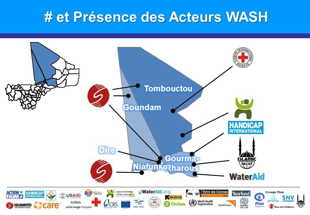 Groupe Pivot ADDA # et Présence des Acteurs WASH B