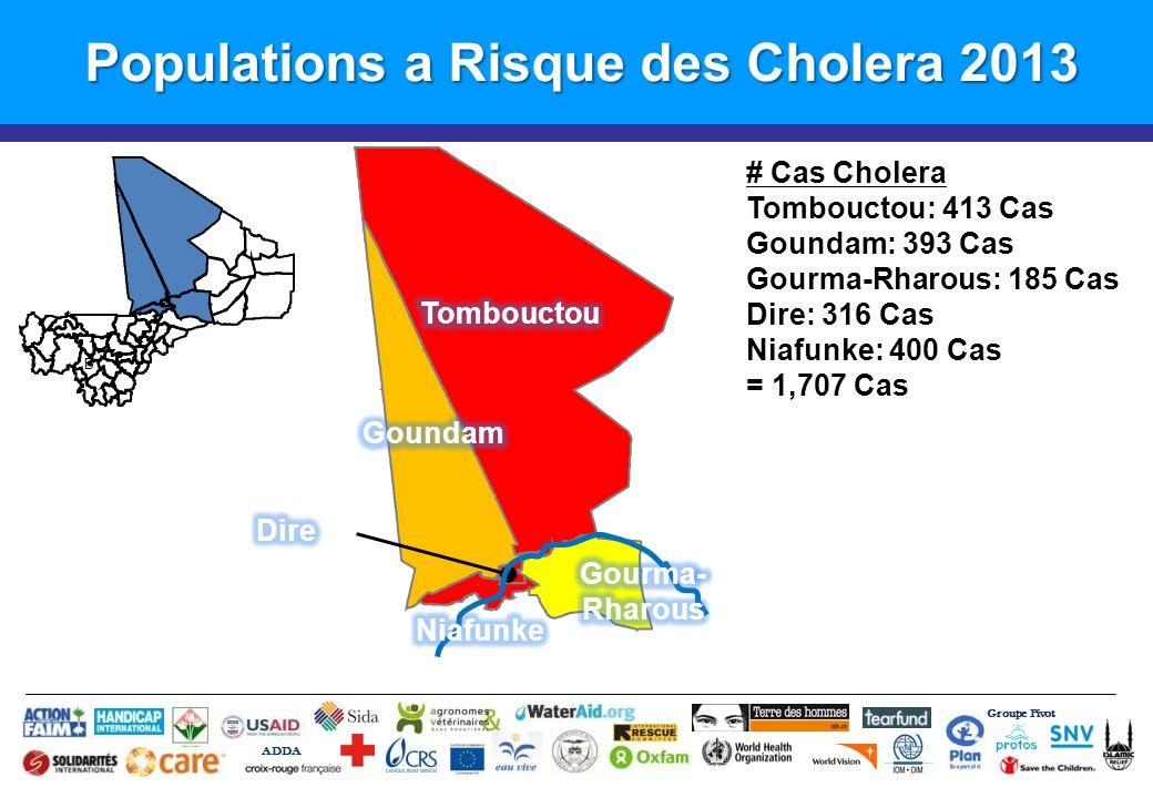 Populations a Risque des Cholera 2013 Groupe Pivot ADDA B # Cas Cholera Tombouctou: 413 Cas Goundam: 393 Cas Gourma-Rharous: 185 Cas Dire: 316 Cas Niafunke: 400 Cas = 1,707 Cas