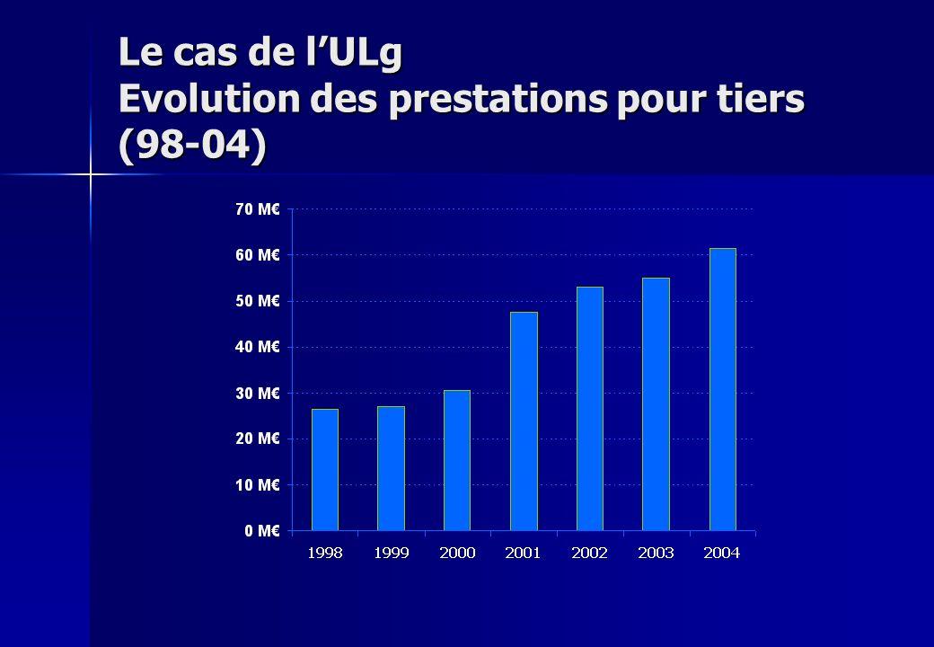 Le cas de lULg Evolution des prestations pour tiers (98-04)