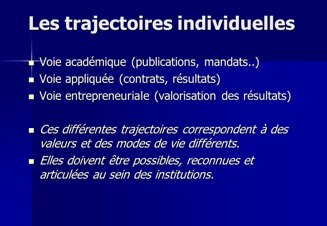 Les trajectoires individuelles Voie académique (publications, mandats..) Voie académique (publications, mandats..) Voie appliquée (contrats, résultats