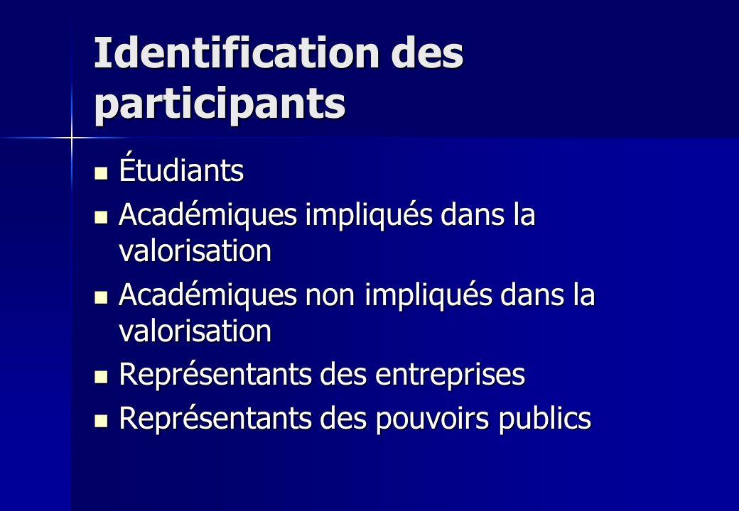 Identification des participants Étudiants Étudiants Académiques impliqués dans la valorisation Académiques impliqués dans la valorisation Académiques