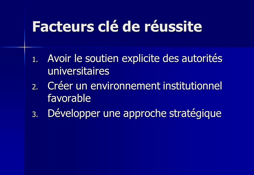 Facteurs clé de réussite 1. Avoir le soutien explicite des autorités universitaires 2. Créer un environnement institutionnel favorable 3. Développer u