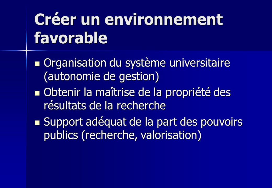 Créer un environnement favorable Organisation du système universitaire (autonomie de gestion) Organisation du système universitaire (autonomie de gest