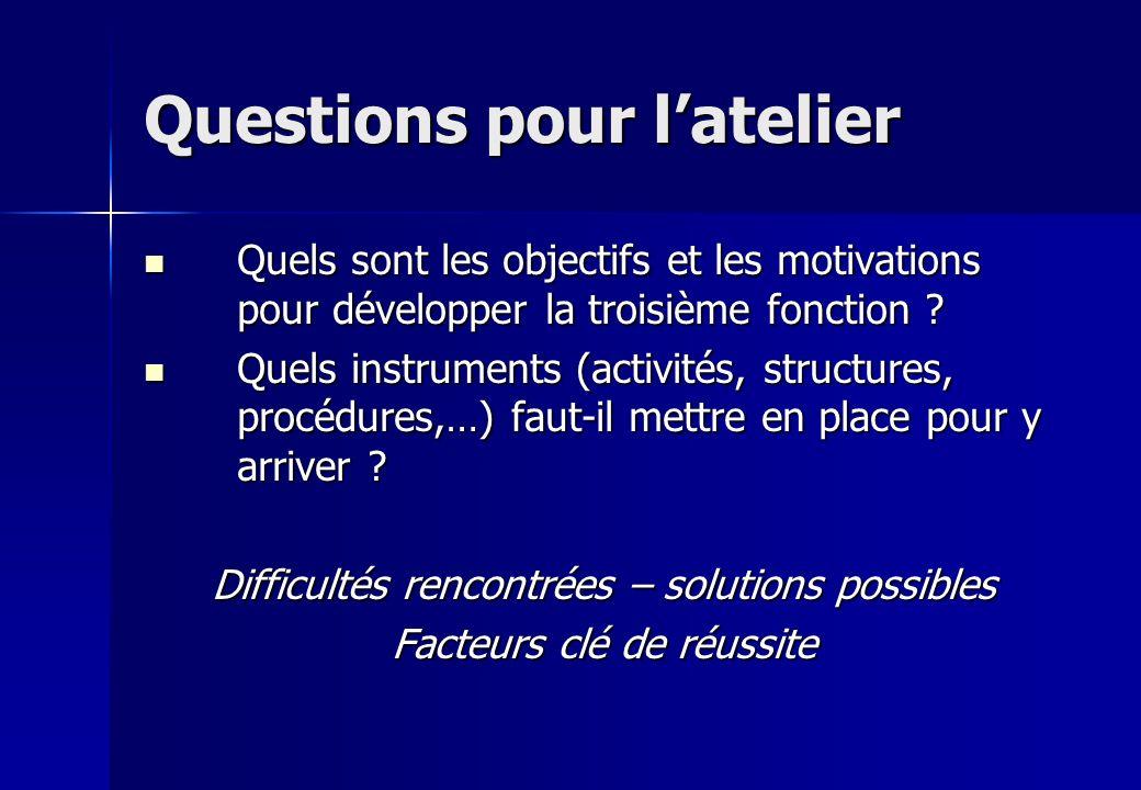 Questions pour latelier Quels sont les objectifs et les motivations pour développer la troisième fonction ? Quels sont les objectifs et les motivation