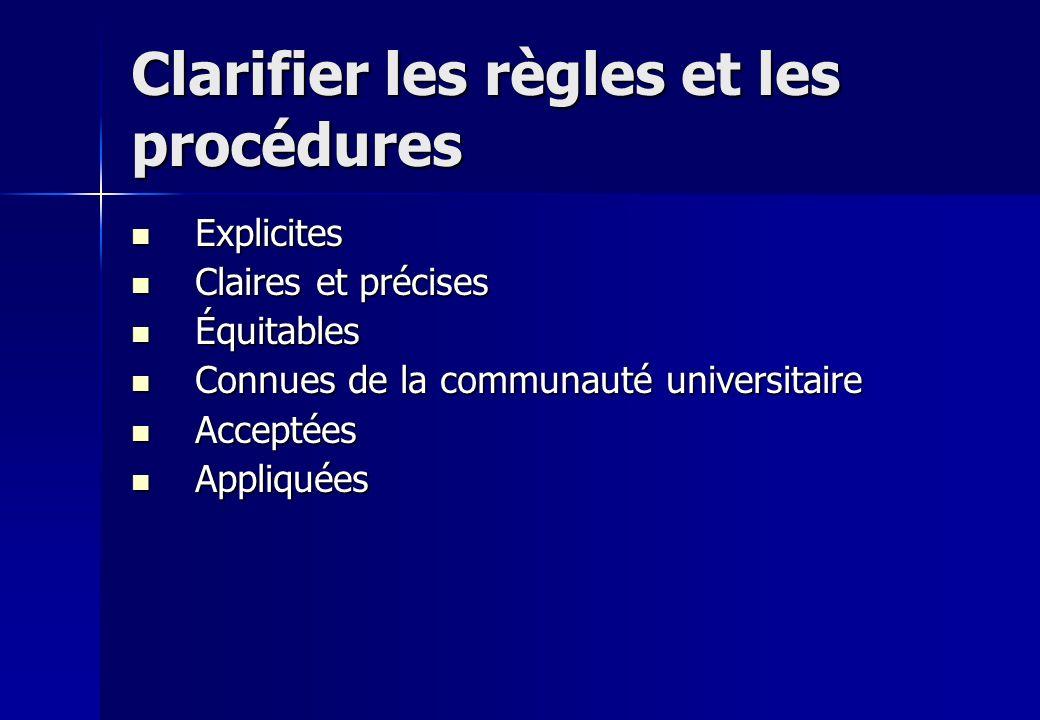 Explicites Explicites Claires et précises Claires et précises Équitables Équitables Connues de la communauté universitaire Connues de la communauté universitaire Acceptées Acceptées Appliquées Appliquées