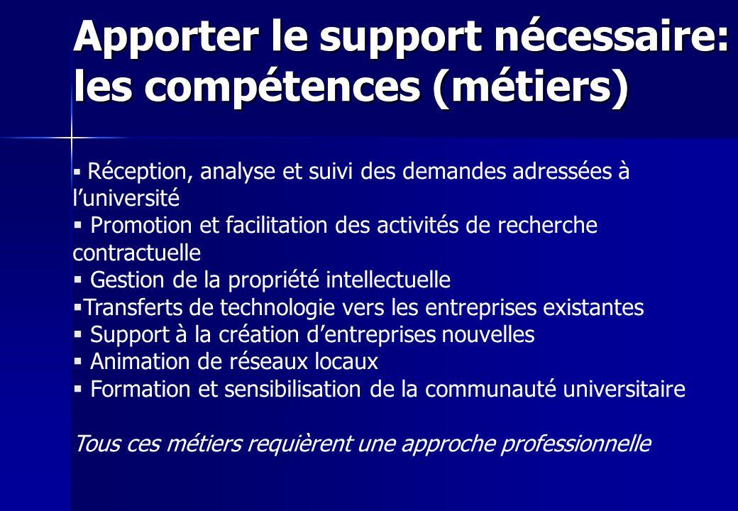 Apporter le support nécessaire: les compétences (métiers) Réception, analyse et suivi des demandes adressées à luniversité Promotion et facilitation d
