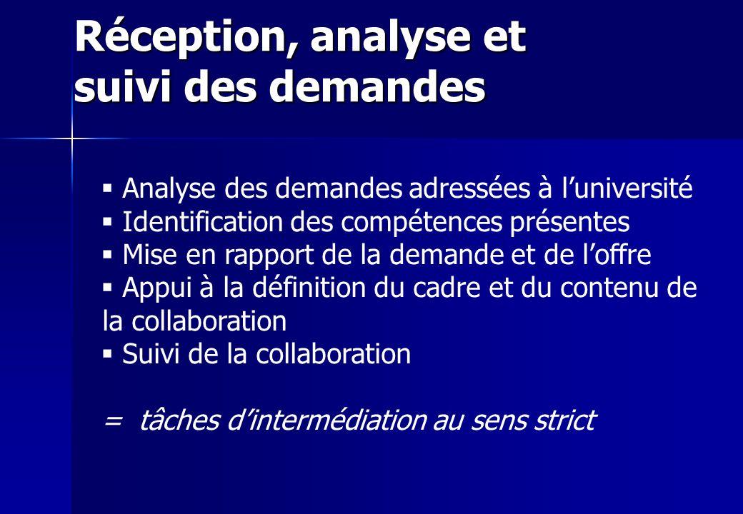 Réception, analyse et suivi des demandes Analyse des demandes adressées à luniversité Identification des compétences présentes Mise en rapport de la d