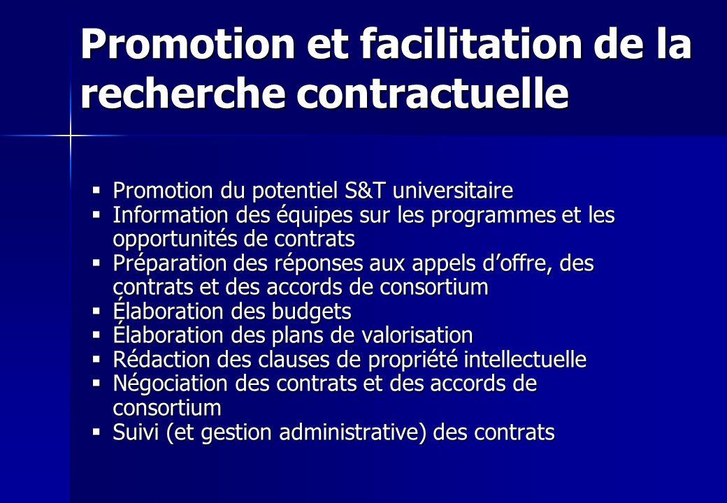 Promotion et facilitation de la recherche contractuelle Promotion du potentiel S&T universitaire Promotion du potentiel S&T universitaire Information