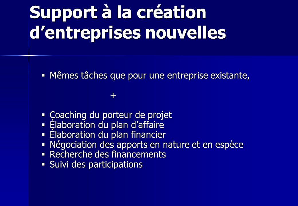 Support à la création dentreprises nouvelles Mêmes tâches que pour une entreprise existante, Mêmes tâches que pour une entreprise existante, + Coachin