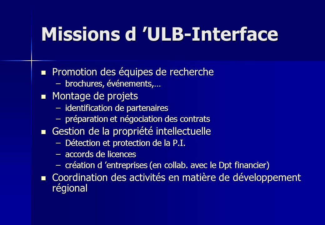 Missions d ULB-Interface Promotion des équipes de recherche Promotion des équipes de recherche –brochures, événements,… Montage de projets Montage de
