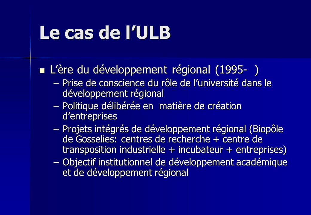 Le cas de lULB Lère du développement régional (1995- ) Lère du développement régional (1995- ) –Prise de conscience du rôle de luniversité dans le dév