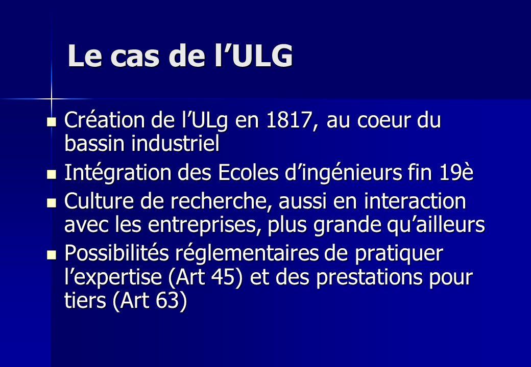 Le cas de lULG Création de lULg en 1817, au coeur du bassin industriel Création de lULg en 1817, au coeur du bassin industriel Intégration des Ecoles