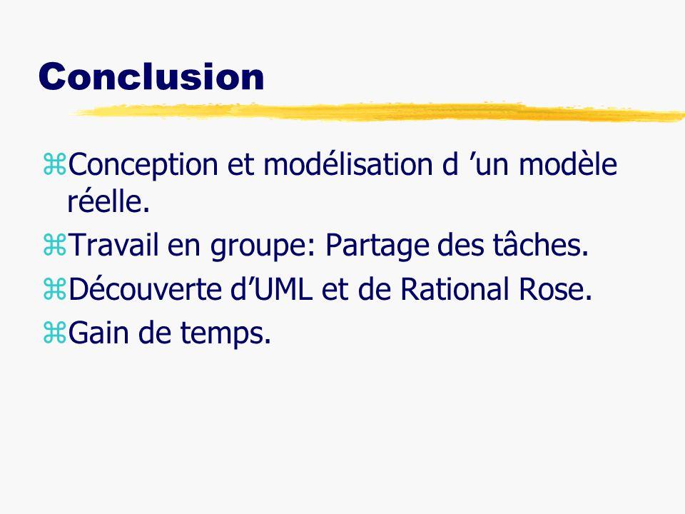 Conclusion zConception et modélisation d un modèle réelle. zTravail en groupe: Partage des tâches. zDécouverte dUML et de Rational Rose. zGain de temp