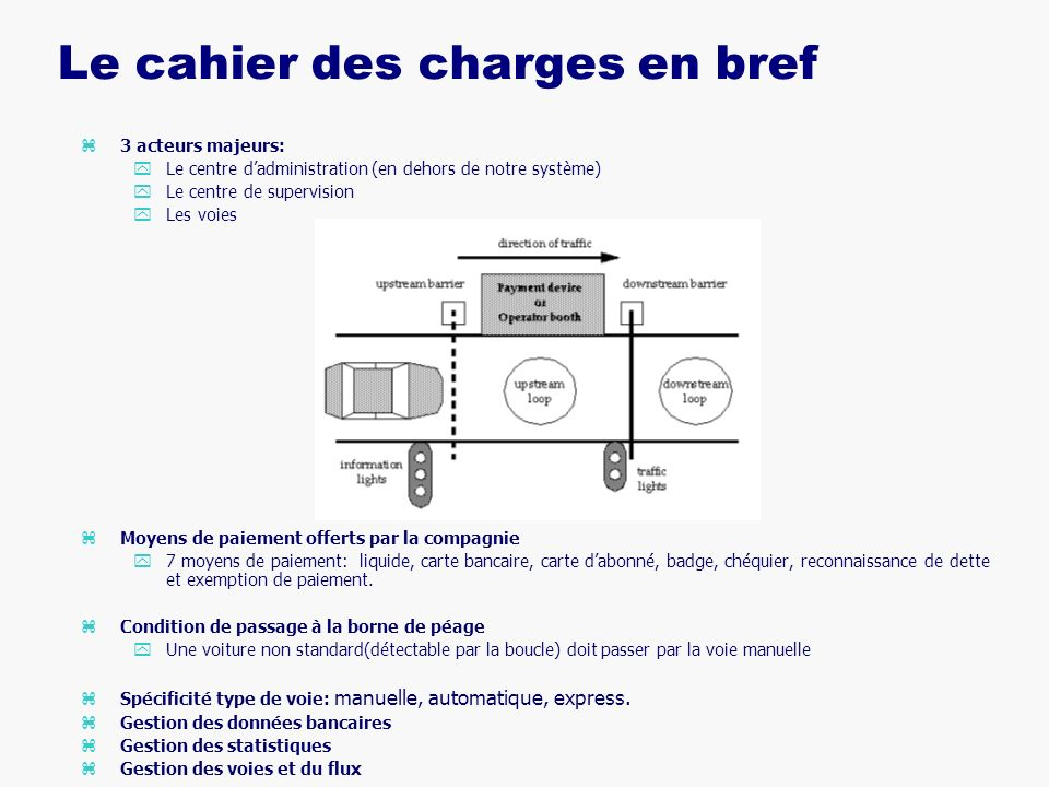 Le cahier des charges en bref z3 acteurs majeurs: yLe centre dadministration (en dehors de notre système) yLe centre de supervision yLes voies zMoyens