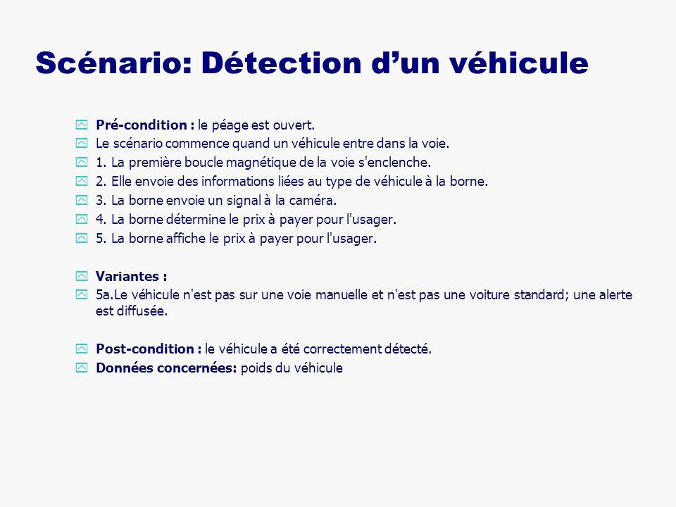 Scénario: Détection dun véhicule yPré-condition : le péage est ouvert. yLe scénario commence quand un véhicule entre dans la voie. y1. La première bou