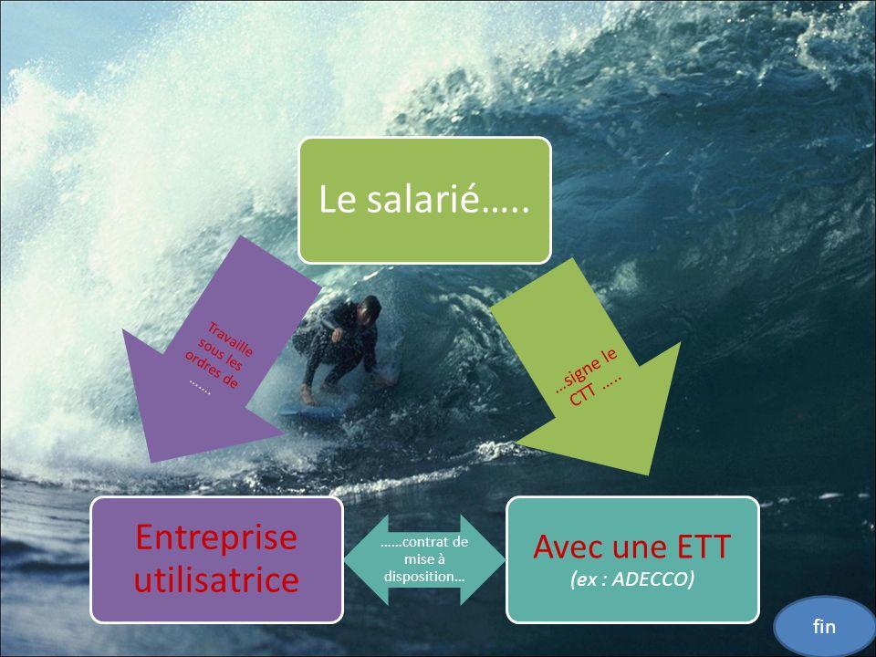 Le salarié….. …signe le CTT ….. Avec une ETT (ex : ADECCO) ……contrat de mise à disposition… Entreprise utilisatrice Travaille sous les ordres de ……. f