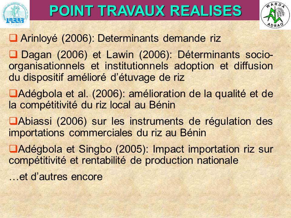 ARI Steering Committee, Cotonou, 23- 25 April, 2007 POINT TRAVAUX REALISES Arinloyé (2006): Determinants demande riz Dagan (2006) et Lawin (2006): Dét