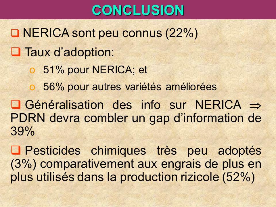 ARI Steering Committee, Cotonou, 23- 25 April, 2007CONCLUSION NERICA sont peu connus (22%) Taux dadoption: o51% pour NERICA; et o56% pour autres varié