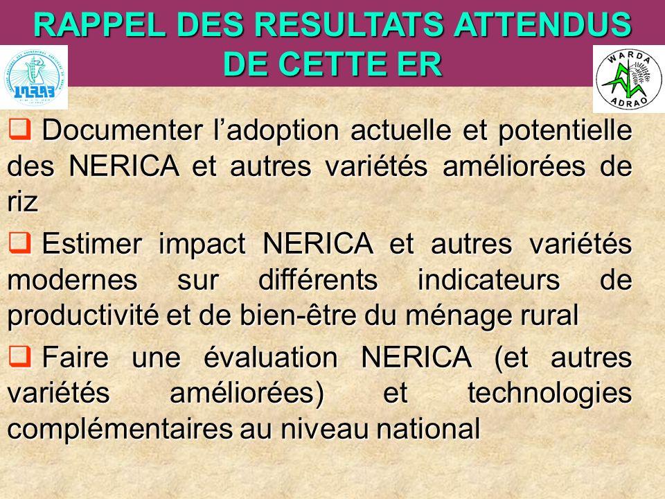 ARI Steering Committee, Cotonou, 23- 25 April, 2007 RAPPEL DES RESULTATS ATTENDUS DE CETTE ER Documenter ladoption actuelle et potentielle des NERICA