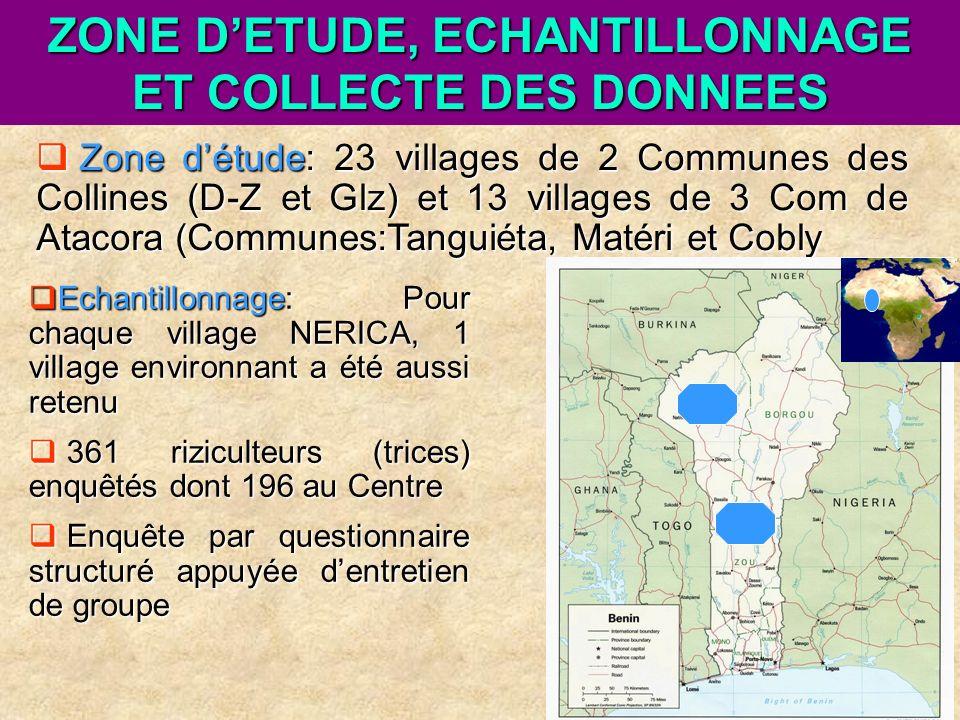 ARI Steering Committee, Cotonou, 23- 25 April, 2007 ZONE DETUDE, ECHANTILLONNAGE ET COLLECTE DES DONNEES Echantillonnage: Pour chaque village NERICA,
