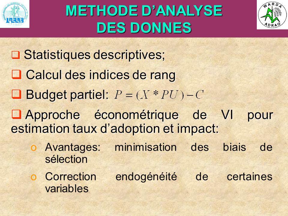 ARI Steering Committee, Cotonou, 23- 25 April, 2007 METHODE DANALYSE DES DONNES Statistiques descriptives; Statistiques descriptives; Calcul des indic