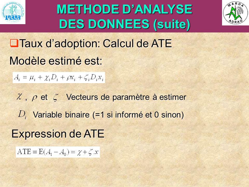 ARI Steering Committee, Cotonou, 23- 25 April, 2007 METHODE DANALYSE DES DONNEES (suite) Taux dadoption: Calcul de ATE Taux dadoption: Calcul de ATE M