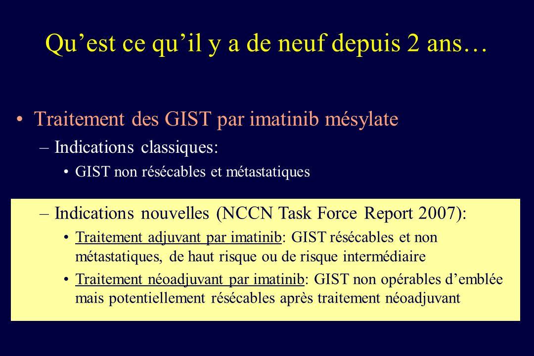 Quest ce quil y a de neuf depuis 2 ans… Traitement des GIST par imatinib mésylate –Indications classiques: GIST non résécables et métastatiques –Indic