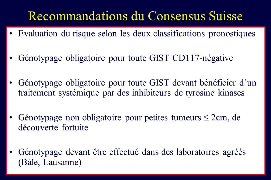 Recommandations du Consensus Suisse Evaluation du risque selon les deux classifications pronostiques Génotypage obligatoire pour toute GIST CD117-néga