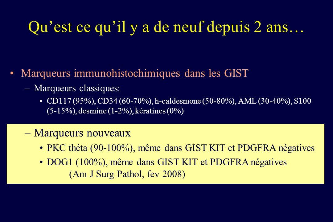 Quest ce quil y a de neuf depuis 2 ans… Marqueurs immunohistochimiques dans les GIST –Marqueurs classiques: CD117 (95%), CD34 (60-70%), h-caldesmone (