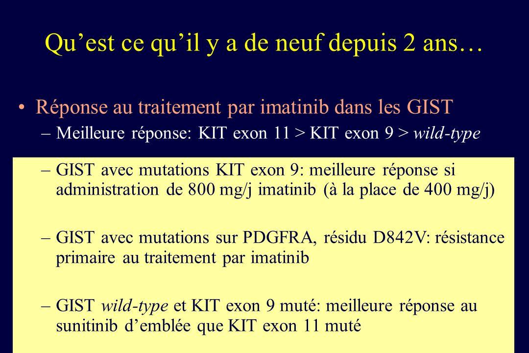 Quest ce quil y a de neuf depuis 2 ans… Réponse au traitement par imatinib dans les GIST –Meilleure réponse: KIT exon 11 > KIT exon 9 > wild-type –GIS