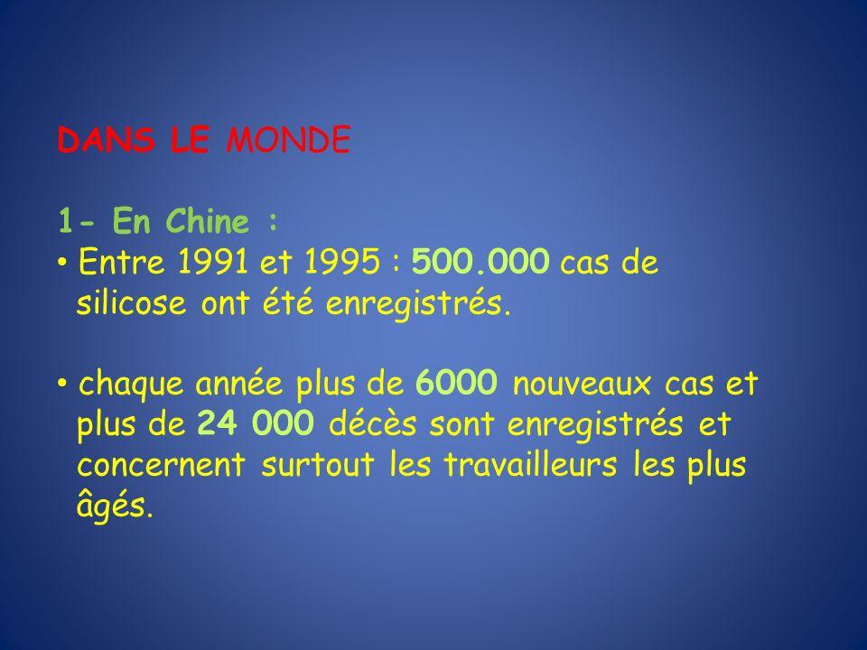 DANS LE MONDE 1- En Chine : Entre 1991 et 1995 : 500.000 cas de silicose ont été enregistrés. chaque année plus de 6000 nouveaux cas et plus de 24 000