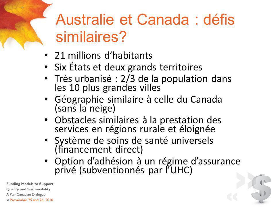 Australie et Canada : défis similaires.