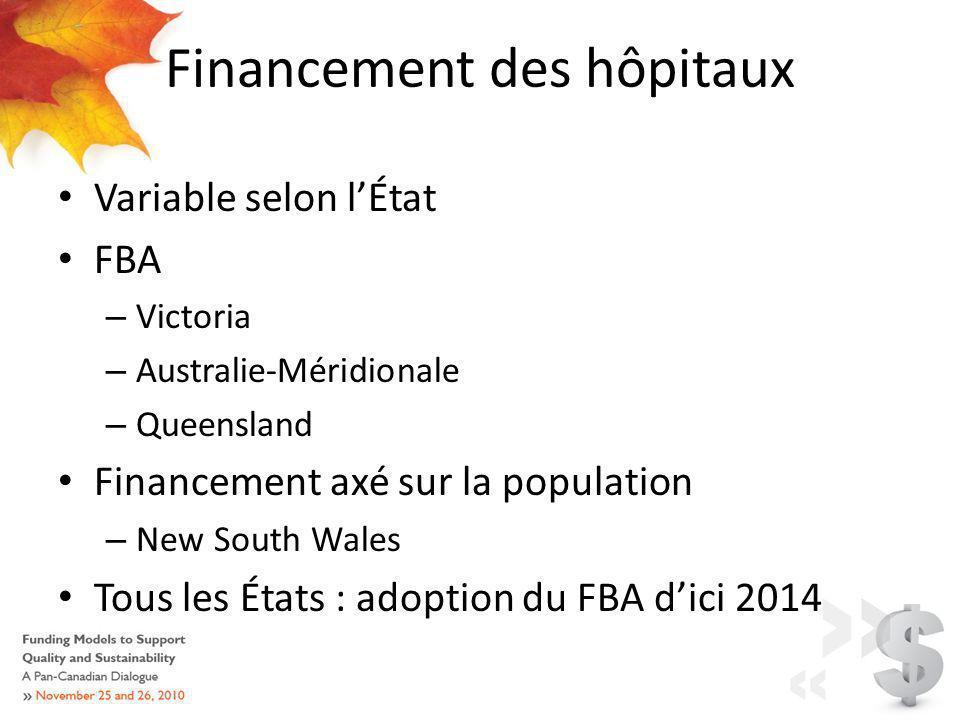 Financement des hôpitaux Variable selon lÉtat FBA – Victoria – Australie-Méridionale – Queensland Financement axé sur la population – New South Wales Tous les États : adoption du FBA dici 2014