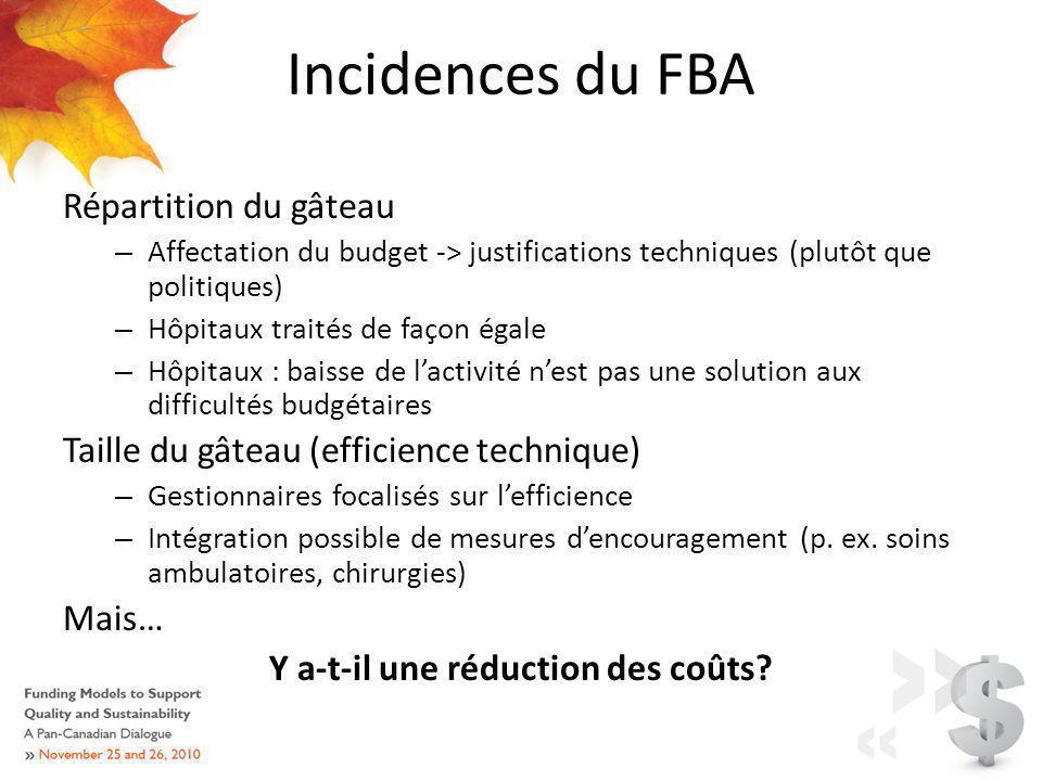 FBA : un instrument neutre? Écart moyen = 3,5 %