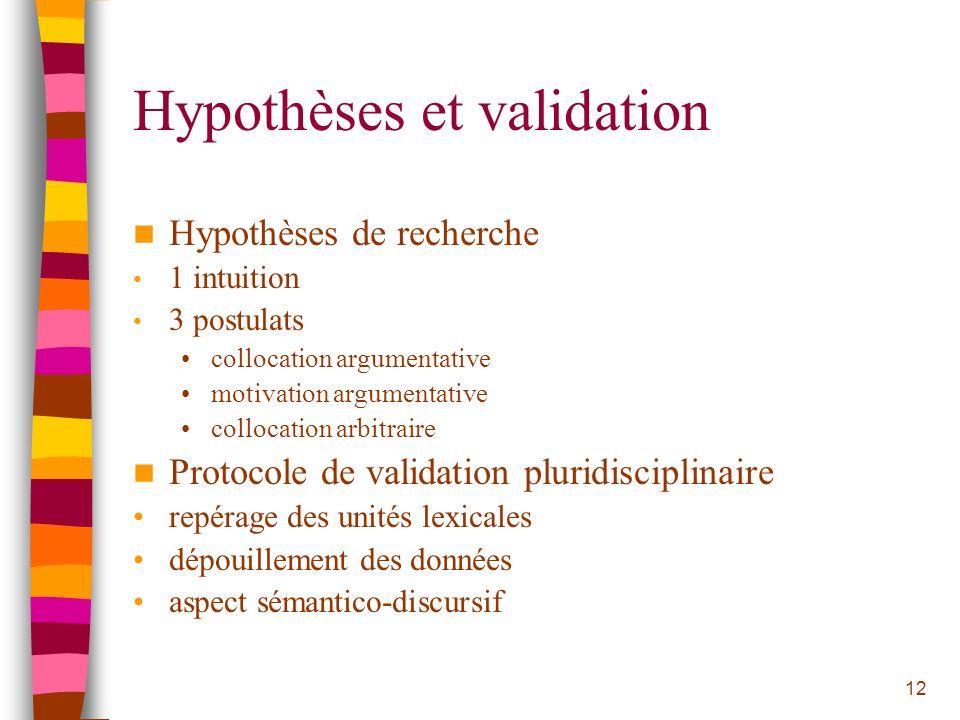 12 Hypothèses et validation Hypothèses de recherche 1 intuition 3 postulats collocation argumentative motivation argumentative collocation arbitraire