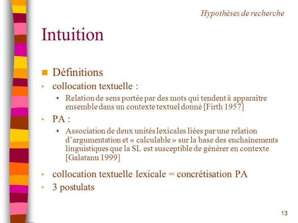 13 Intuition Définitions collocation textuelle : Relation de sens portée par des mots qui tendent à apparaître ensemble dans un contexte textuel donné
