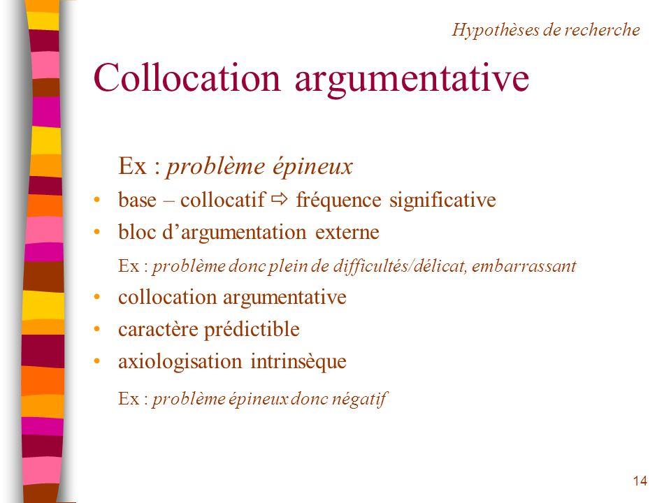 14 Collocation argumentative Ex : problème épineux base – collocatif fréquence significative bloc dargumentation externe Ex : problème donc plein de d