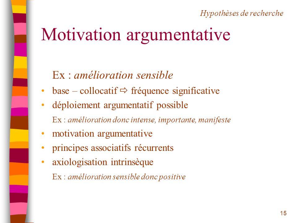 15 Motivation argumentative Ex : amélioration sensible base – collocatif fréquence significative déploiement argumentatif possible Ex : amélioration d