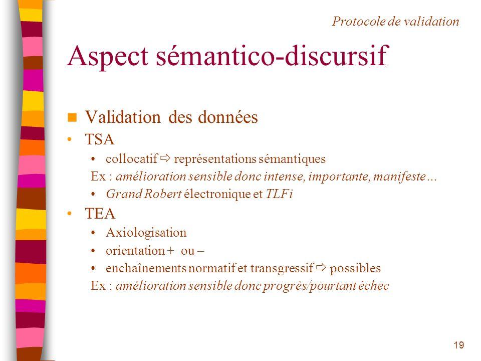 19 Aspect sémantico-discursif Validation des données TSA collocatif représentations sémantiques Ex : amélioration sensible donc intense, importante, m