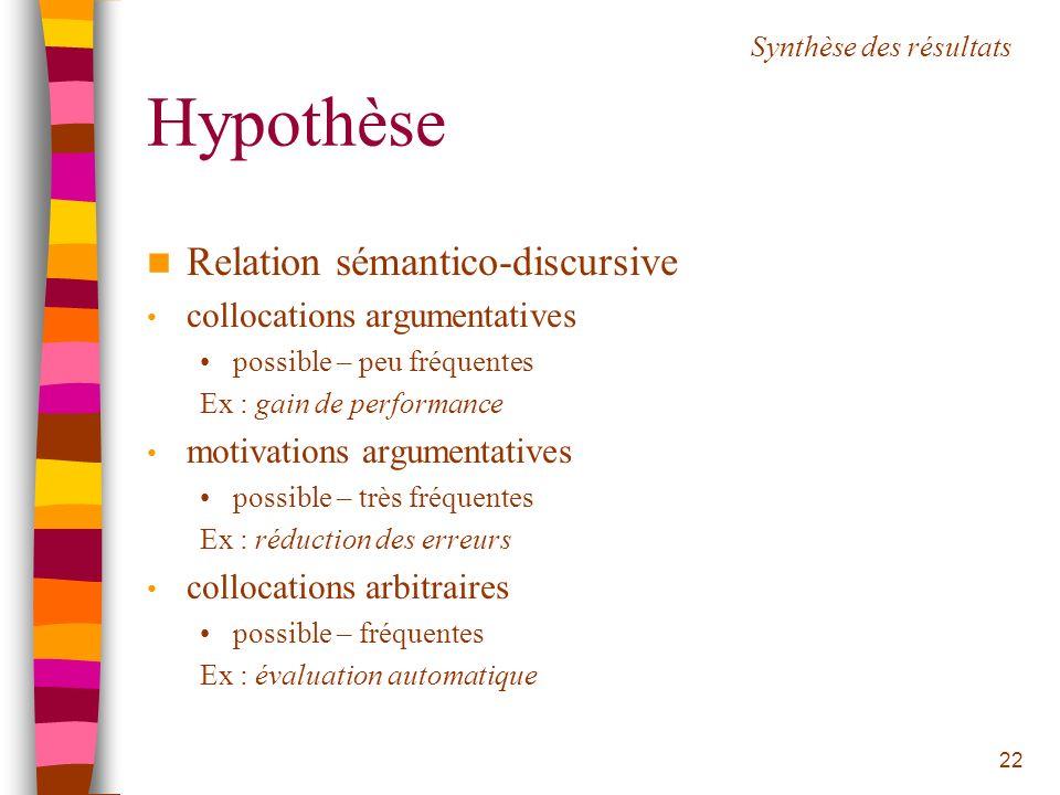 22 Hypothèse Relation sémantico-discursive collocations argumentatives possible – peu fréquentes Ex : gain de performance motivations argumentatives p