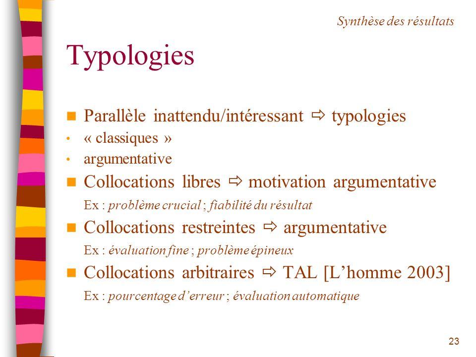 23 Typologies Parallèle inattendu/intéressant typologies « classiques » argumentative Collocations libres motivation argumentative Ex : problème cruci