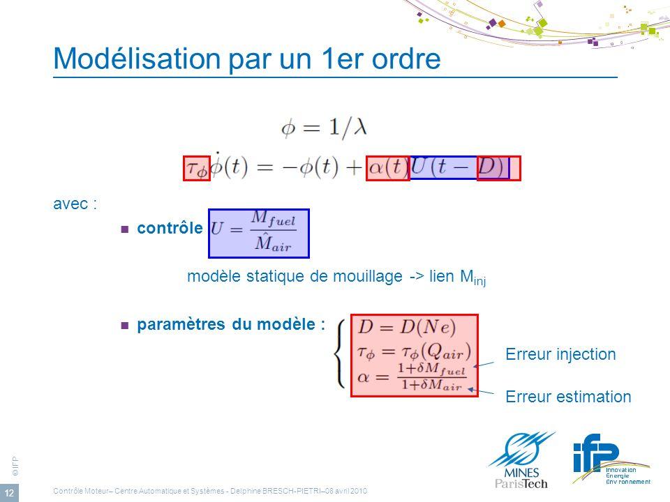 © IFP 12 Modélisation par un 1er ordre avec : contrôle modèle statique de mouillage -> lien M inj paramètres du modèle : Erreur injection Erreur estim