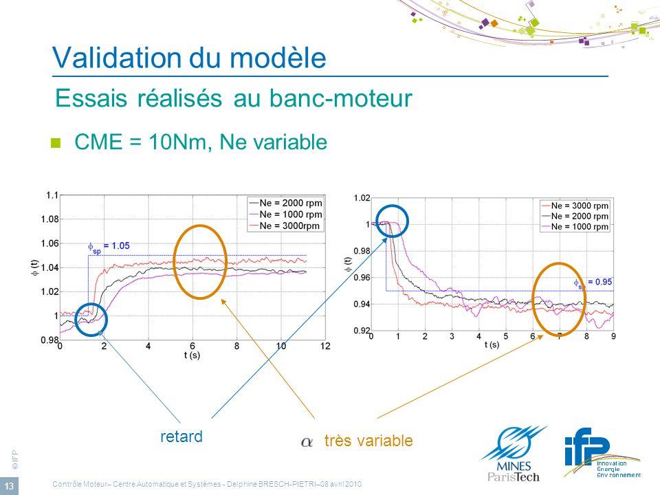 © IFP 13 Validation du modèle Essais réalisés au banc-moteur CME = 10Nm, Ne variable très variable retard Contrôle Moteur– Centre Automatique et Systè