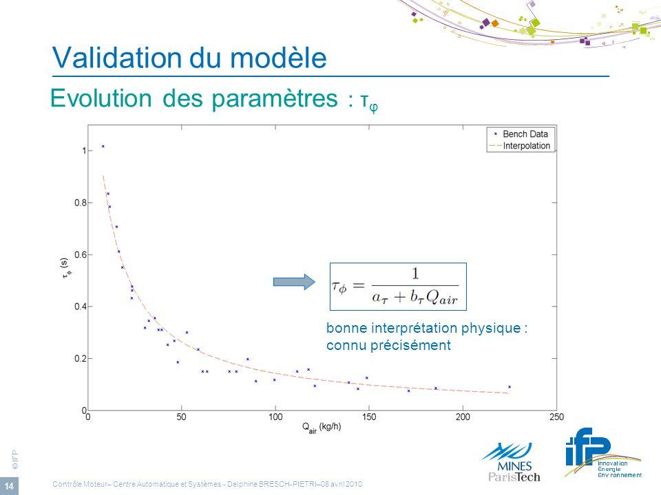 © IFP 14 Validation du modèle Evolution des paramètres : τ φ bonne interprétation physique : connu précisément Contrôle Moteur– Centre Automatique et