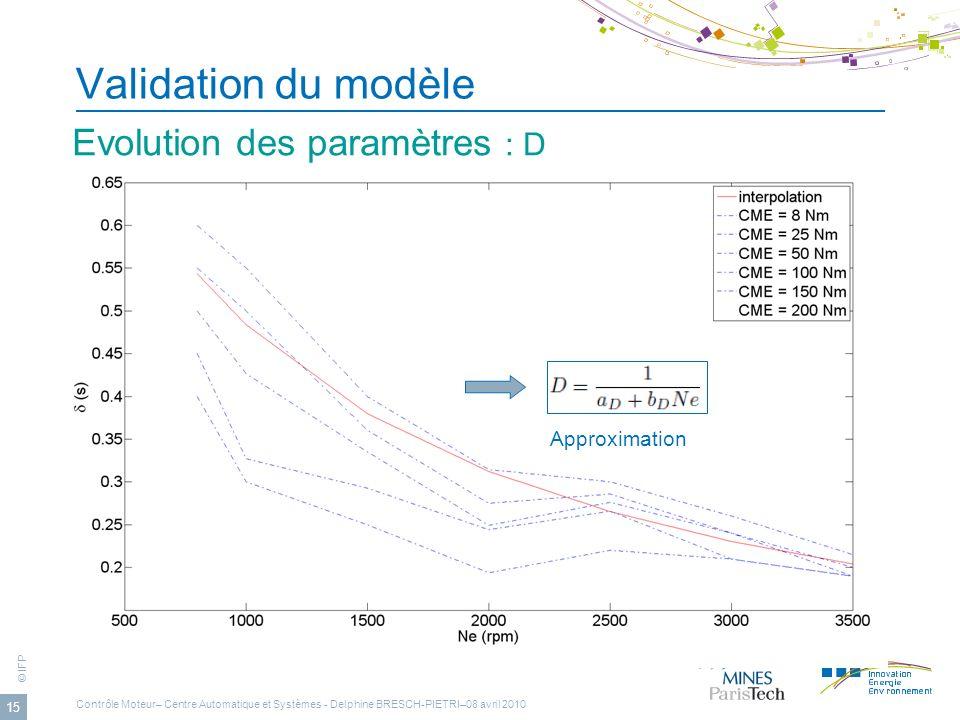 © IFP 15 Validation du modèle Evolution des paramètres : D Approximation Contrôle Moteur– Centre Automatique et Systèmes - Delphine BRESCH-PIETRI–08 a