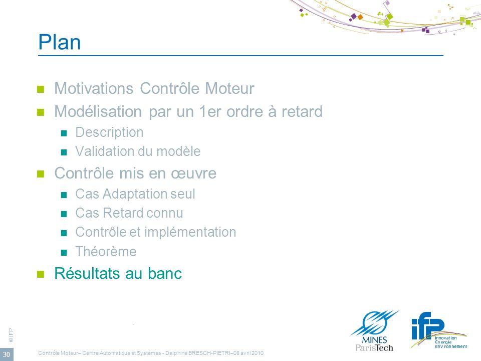 © IFP 30 Plan Motivations Contrôle Moteur Modélisation par un 1er ordre à retard Description Validation du modèle Contrôle mis en œuvre Cas Adaptation