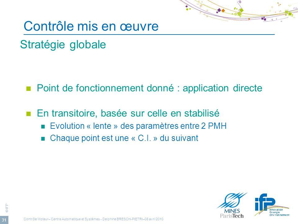 © IFP 31 Contrôle mis en œuvre Stratégie globale Point de fonctionnement donné : application directe En transitoire, basée sur celle en stabilisé Evol