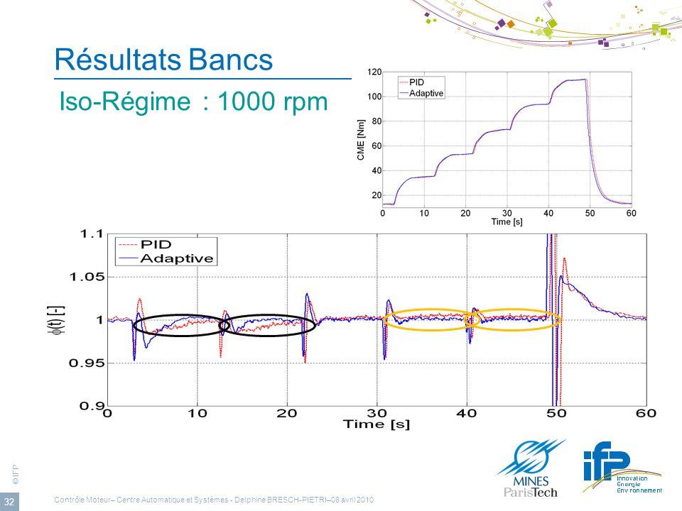 © IFP 32 Résultats Bancs Iso-Régime : 1000 rpm Contrôle Moteur– Centre Automatique et Systèmes - Delphine BRESCH-PIETRI–08 avril 2010
