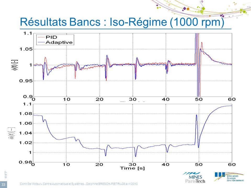 © IFP 33 Résultats Bancs : Iso-Régime (1000 rpm) Contrôle Moteur– Centre Automatique et Systèmes - Delphine BRESCH-PIETRI–08 avril 2010